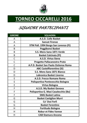 Elenco_Squadre_Torneo_Ciccarelli